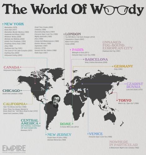 worldofwoody